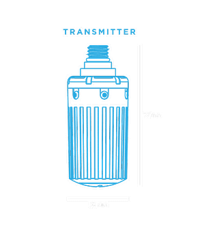 Perdix AI Transmitter